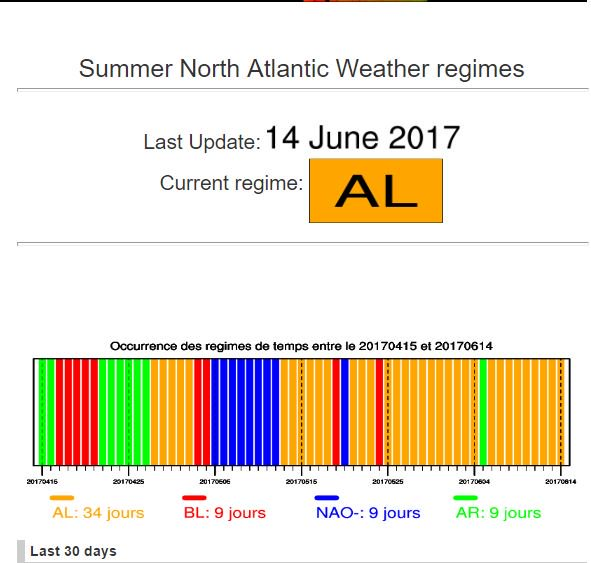 Depuis plus d un mois, nous baignons dans un régime de basse pression  Atlantique qui nous octroie ce temps doux chaud, anticyclonique et donc sec. d53fcec1748a